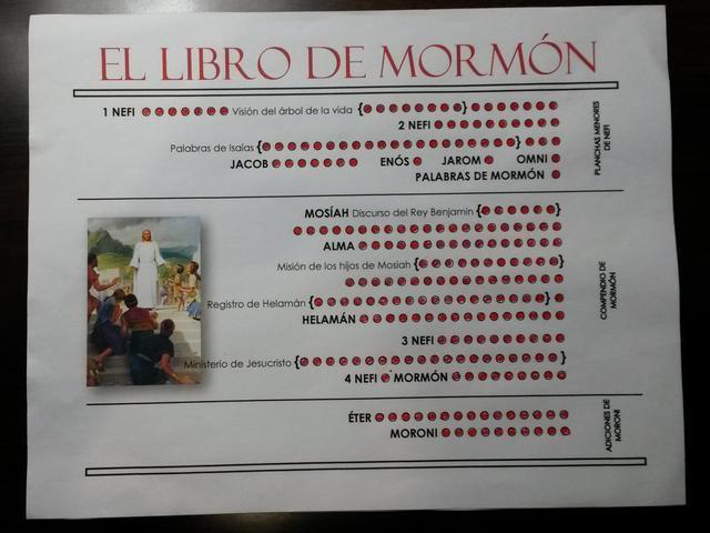 el reto de leer el Libro de Mormón