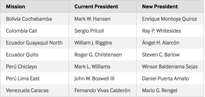 Nuevos presidentes de misión 2017