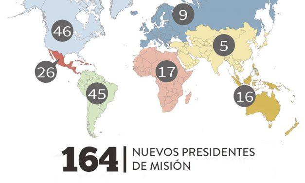 La Iglesia de Jesucristo anuncia a los nuevos presidentes de Misión para este 2019