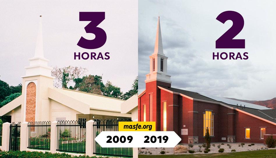 Como era la Iglesia de Jesucristo en el 2009 y como es ahora en el 2019