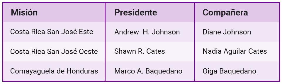 nuevos presidentes de Misión 2021